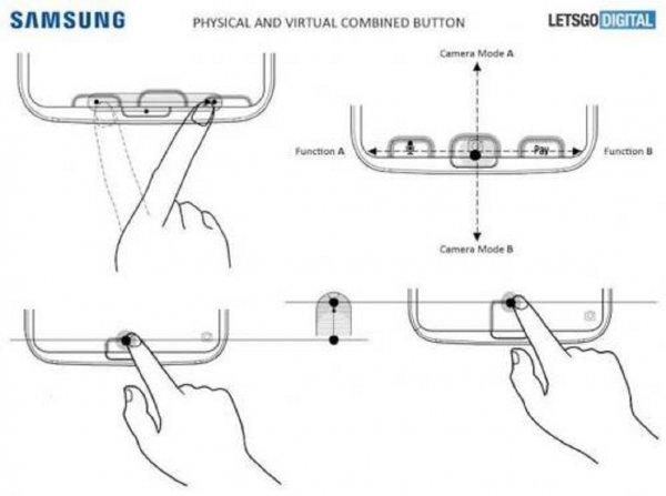 Samsung показала «секретные» кнопки в дисплеях будущих смартфонов