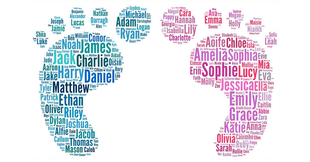 Что означают разные имена для девочек?