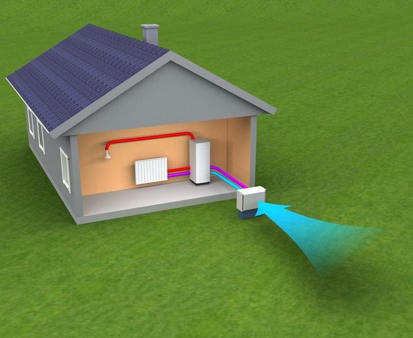 Як працює тепловий насос повітря-вода?