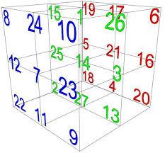 Какие бывают системы счисления в информатике и в чем их особенности