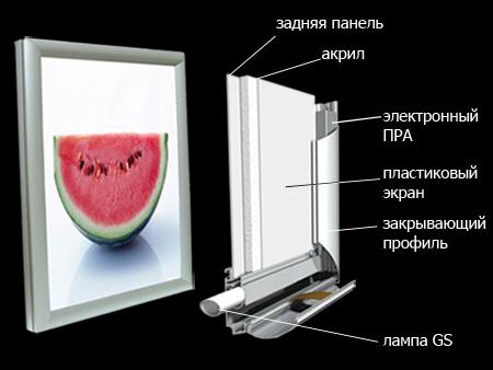 Фреймлайты купить в Украине по лучшей цене